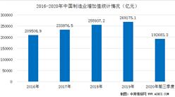 中国制造业增加值年均增8.7%  占全球比重约三成(附数据图)