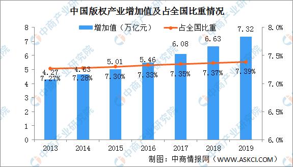 2019旅游业占gdp_宋城演艺:旅游业对GDP的综合贡献为10.94万亿元占GDP总量的11....