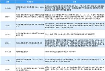 2021年中国锂电池铜箔行业最新政策汇总一览(图)