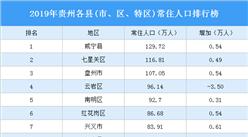2019年貴州各縣(市、區、特區)常住人口排行榜:威寧縣常住人口最多(圖)