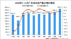 2020年11月广东省水泥产量数据统计分析