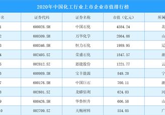 2020年中国化工行业上市企业市值排行榜(TOP300)