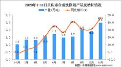2020年11月重庆市合成洗涤剂产量数据统计分析