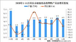2020年11月重庆市初级形态的塑料产量数据统计分析