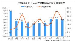 2020年11月云南省塑料制品产量数据统计分析