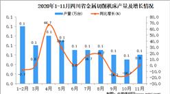 2020年11月四川省金属切削机床产量数据统计分析