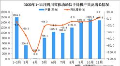 2020年11月四川省移动通信手持机产量数据统计分析
