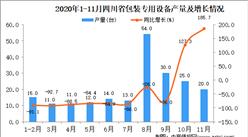 2020年11月四川省包装专用设备产量数据统计分析