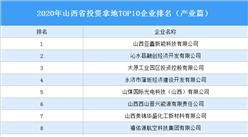 产业地产投资情报:2020年山西投资拿地TOP10企业排名(产业篇)