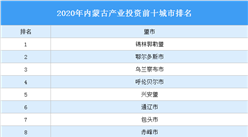 2020年内蒙古产业投资前十城市排名(产业篇)