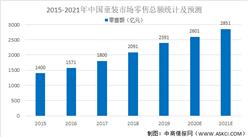 2021年中国童装行业市场现状及发展趋势预测分析(图)