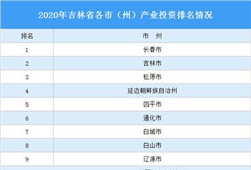 2020年吉林省各市产业投资排名(产业篇)