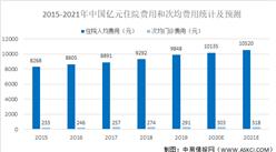 2021年中国医疗服务行业市场现状及发展前景预测分析(图)