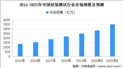 2021年中国集成电路封测行业市场规模有望超3530亿元