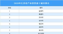 2020年江苏省产业投资前十城市排名(产业篇)