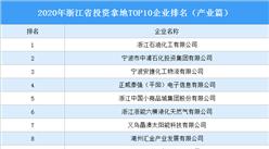产业地产投资情报:2020年浙江省投资拿地TOP10企业排名(产业篇)