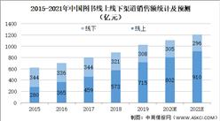 2021年中国图书行业市场规模及发展前景预测分析(图)