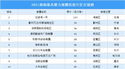 2021胡潤最具潛力商圈民宿片區百強榜