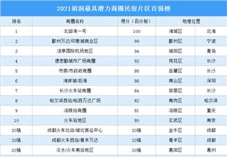 2021胡润最具潜力商圈民宿片区百强榜