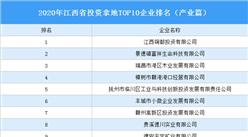 产业地产投资情报:2020年江西省投资拿地TOP10企业排名(产业篇)