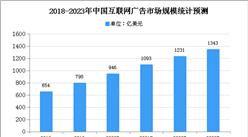 2021年中国互联网营销行业存在问题及发展前景预测分析