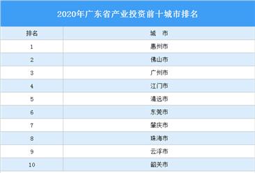 2020年广东省产业投资前十城市排名(产业篇)