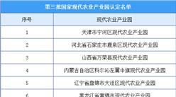 第三批国家现代农业产业园名单出炉:新认定38个现代农业产业园(附名单)