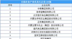 2020年全国农业产业化龙头企业百强排行榜(附榜单)