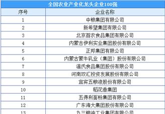 2020年全國農業產業化龍頭企業百強排行榜(附榜單)
