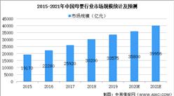 2021年中国母婴零售行业市场现状及发展前景预测分析(图)