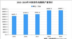 2021年中国信号转换拓展产品市场现状及发展趋势预测分析