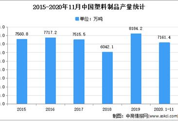 2020年中国精密注塑件行业下游应用领域市场分析