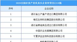 2020年全國農業產業化龍頭企業外貿出口10強排行榜