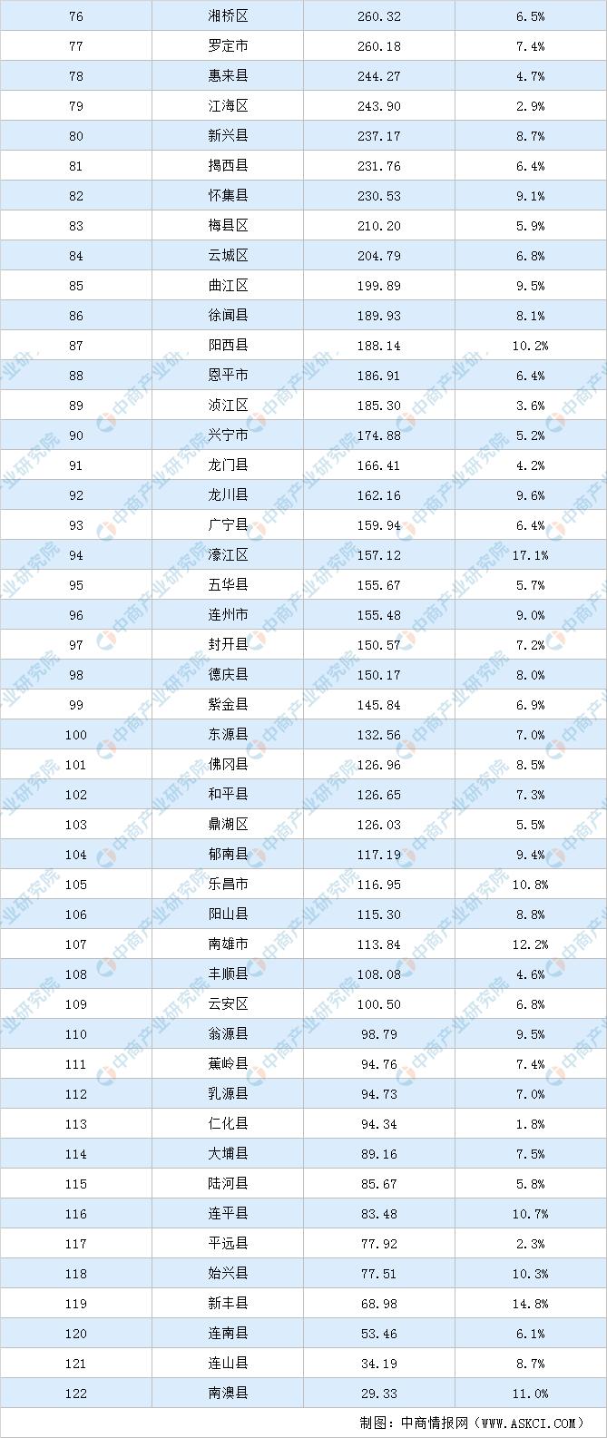 2019年湖北各县gdp_2020湖北城市gdp