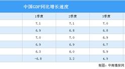 2020年四季度和全年国内生产总值(GDP)初步核算结果:GDP突破百万亿