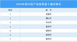 2020年四川省产业投资前十城市排名(产业篇)