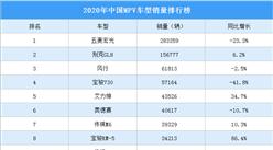 2020年中国MPV车型销量排行榜
