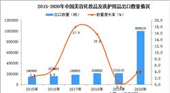 2020年中国美容化妆品及洗护用品出口数据统计分析