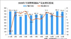 2020年中国塑料制品产量数据统计分析