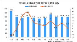 2020年中国合成洗涤剂产量数据统计分析