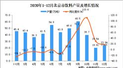 2020年12月北京市饮料产量数据统计分析