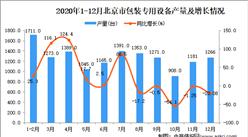 2020年12月北京市包装专用设备产量数据统计分析