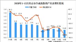2020年12月北京市合成洗涤剂产量数据统计分析