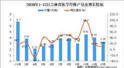 2020年12月吉林省化学纤维产量数据统计分析