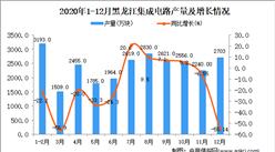 2020年12月黑龙江省集成电路产量数据统计分析