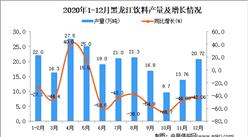 2020年12月黑龙江省饮料产量数据统计分析