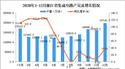 2020年12月浙江省集成电路产量数据统计分析