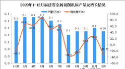 2020年12月福建省金属切削机床产量数据统计分析