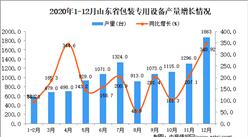 2020年12月山东省包装专用设备产量数据统计分析