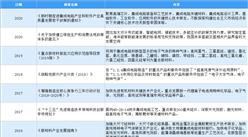 2021年中国工业气体行业最新政策汇总一览(图)
